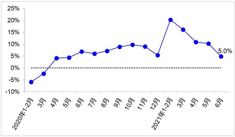 上半年交通运输经济运行情况(图5)
